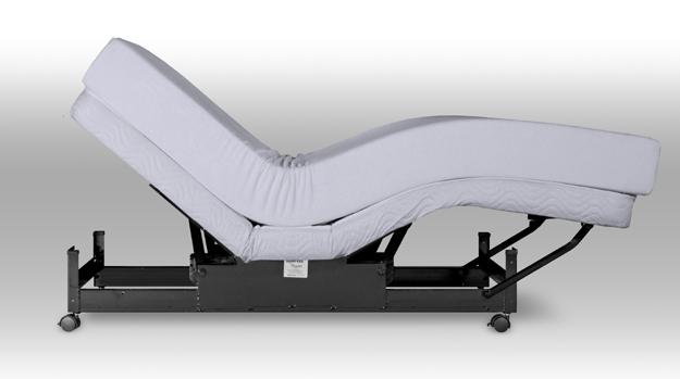Best Adjustible Bed Frames