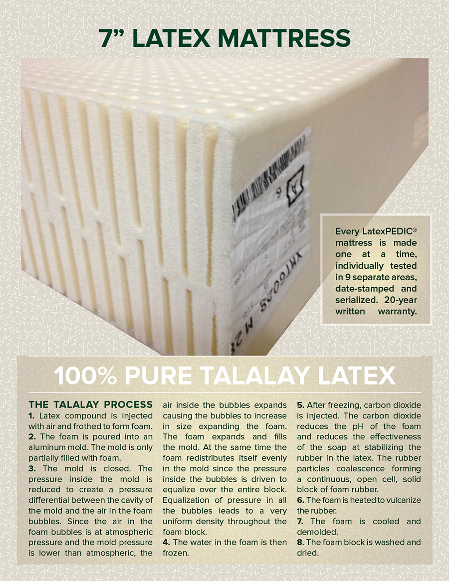 products blended topper latex mattress toppers talalay mg