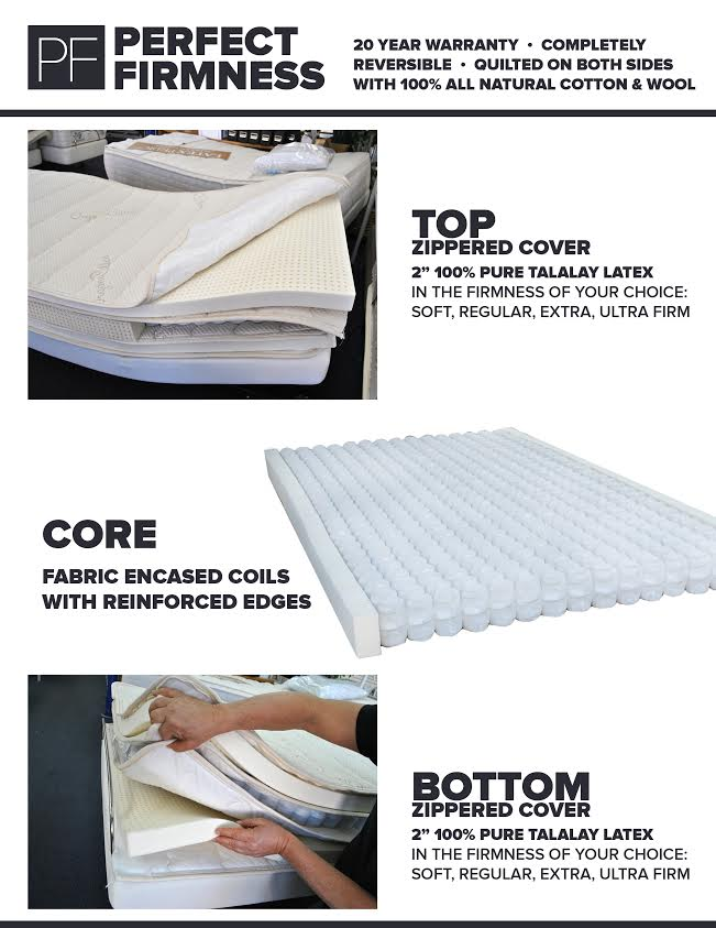 Perfect Firmness Wrapped Coil Pocketed Coils Innerspring Latex Mattress