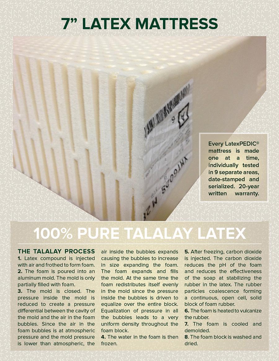 pics electropedic adjustable bed brochure latexpedic phoenix nao