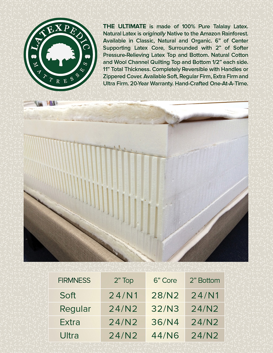THE ULTIMATE 11andquot; Latex Mattress