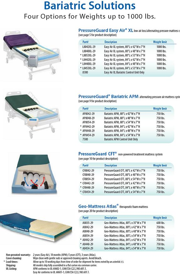 Dimensions For Hospital Beds