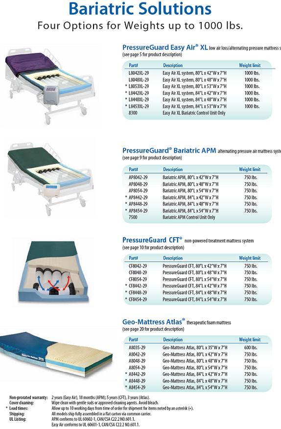 bariatric mattress hospital bed mattresses heavy duty extra wide