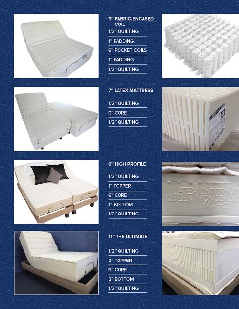 sale price adjustable beds - Adjustable Beds For Sale 2