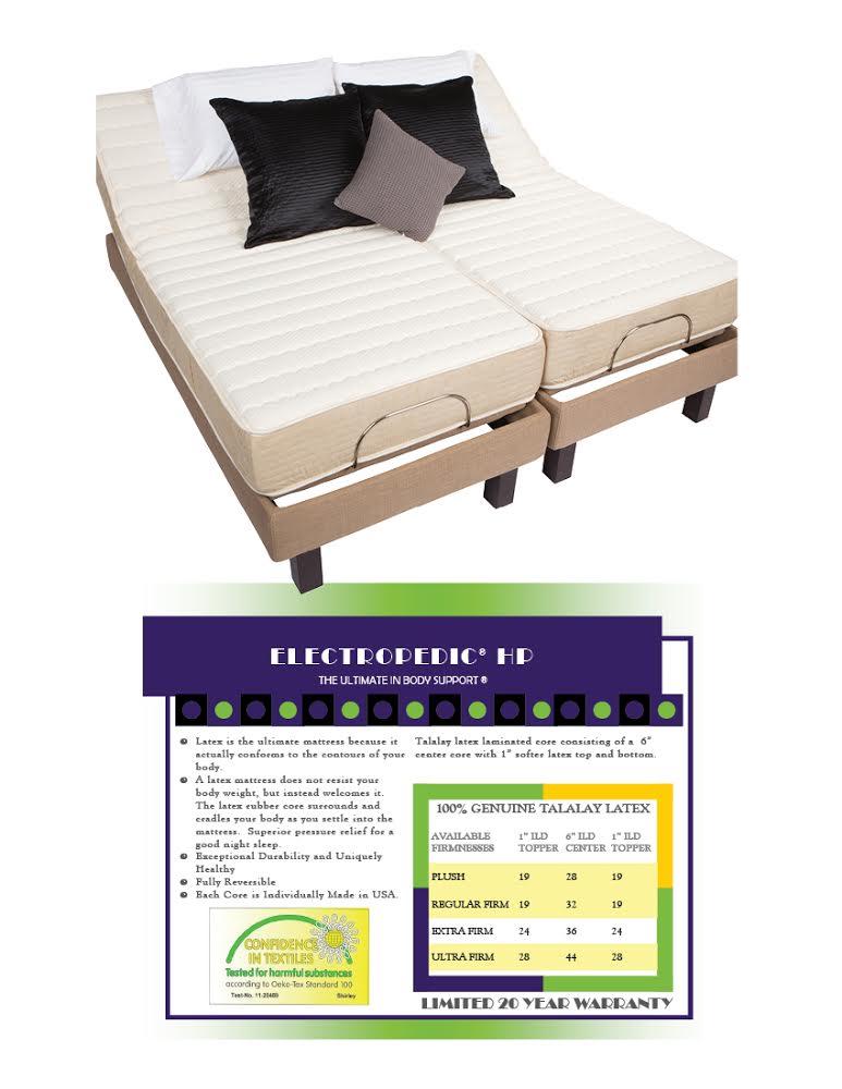 Adjustable Air Bed Manufacturers : Electropedic adjustable beds electric sizes mattresses