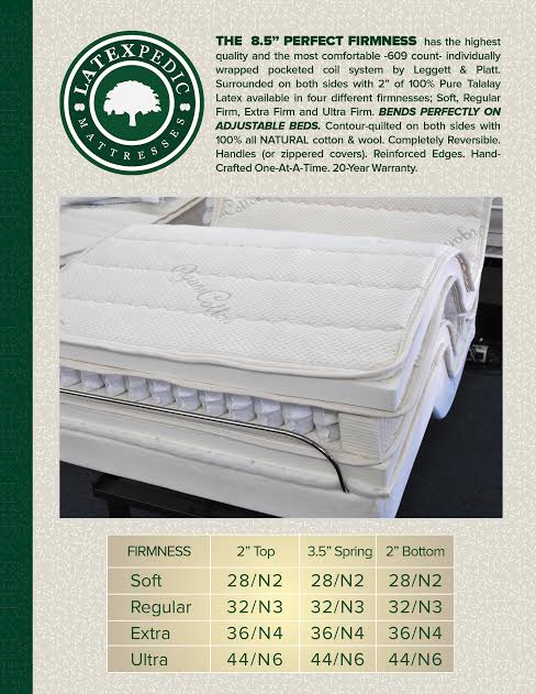 perfect firmness pocketed wrapped coil innerspring mattress - Adjustable Firmness Mattress